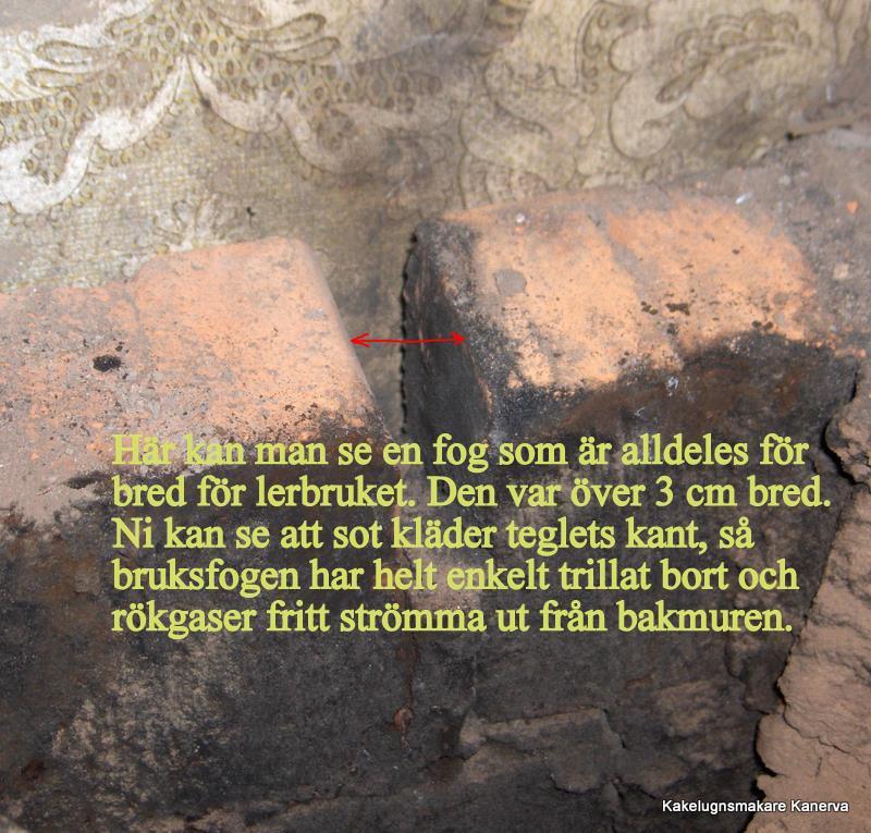 Eldfast bränd lera